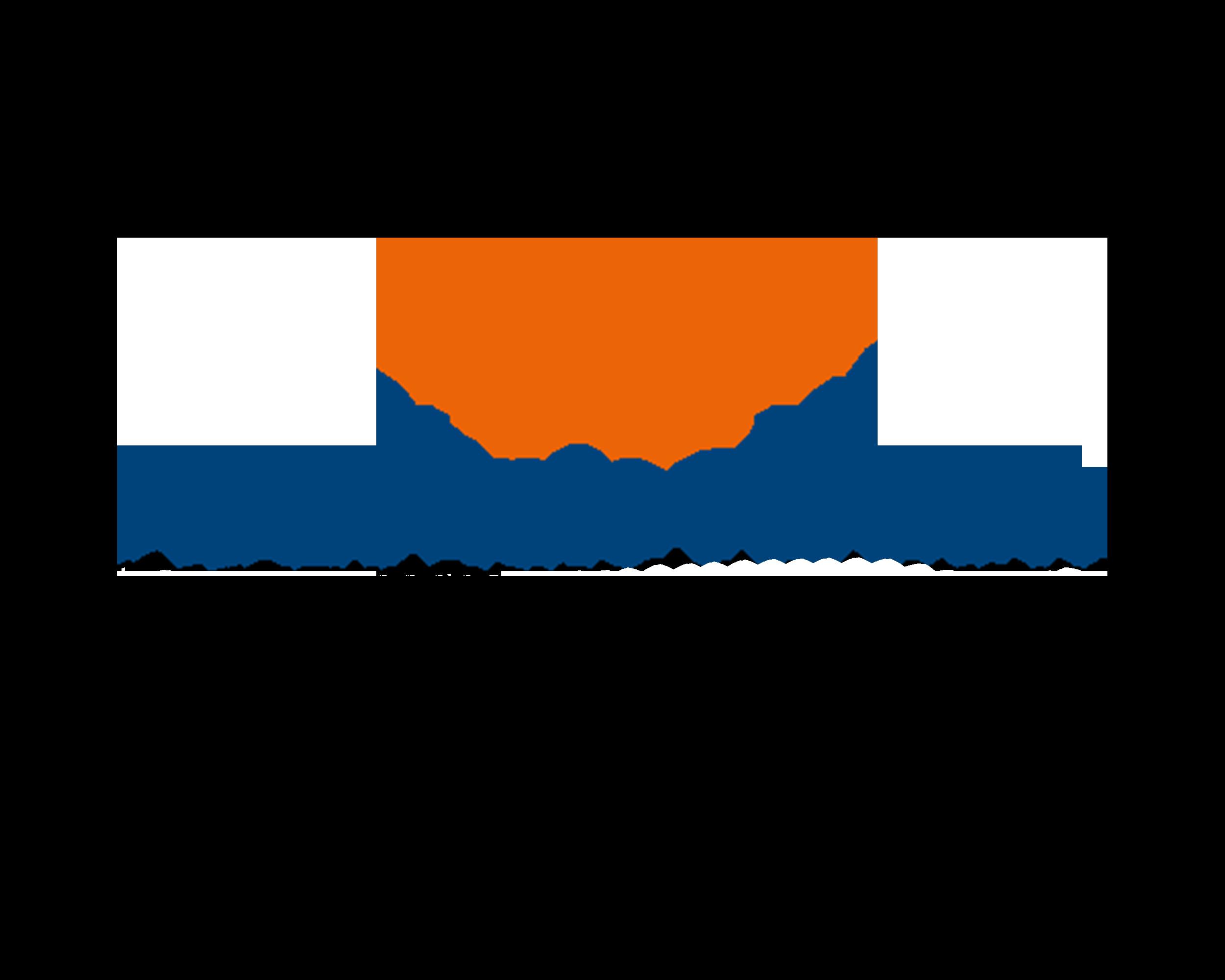 Nationale notaris logo